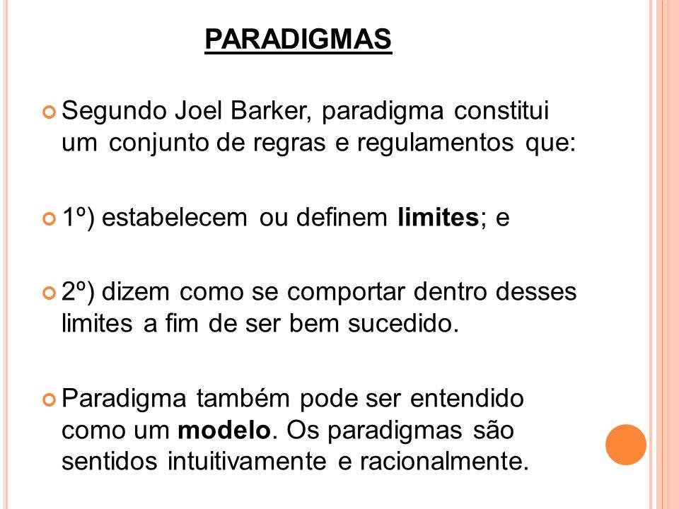 PARADIGMAS Segundo Joel Barker, paradigma constitui um conjunto de regras e regulamentos que: 1º) estabelecem ou definem limites; e 2º) dizem como se