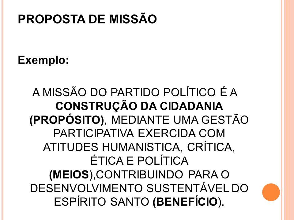 PROPOSTA DE MISSÃO Exemplo: A MISSÃO DO PARTIDO POLÍTICO É A CONSTRUÇÃO DA CIDADANIA (PROPÓSITO), MEDIANTE UMA GESTÃO PARTICIPATIVA EXERCIDA COM ATITU