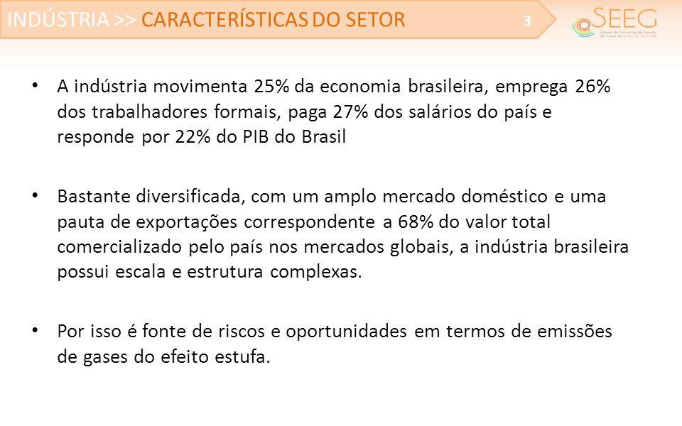 A indústria movimenta 25% da economia brasileira, emprega 26% dos trabalhadores formais, paga 27% dos salários do país e responde por 22% do PIB do Brasil Bastante diversificada, com um amplo mercado doméstico e uma pauta de exportações correspondente a 68% do valor total comercializado pelo país nos mercados globais, a indústria brasileira possui escala e estrutura complexas.