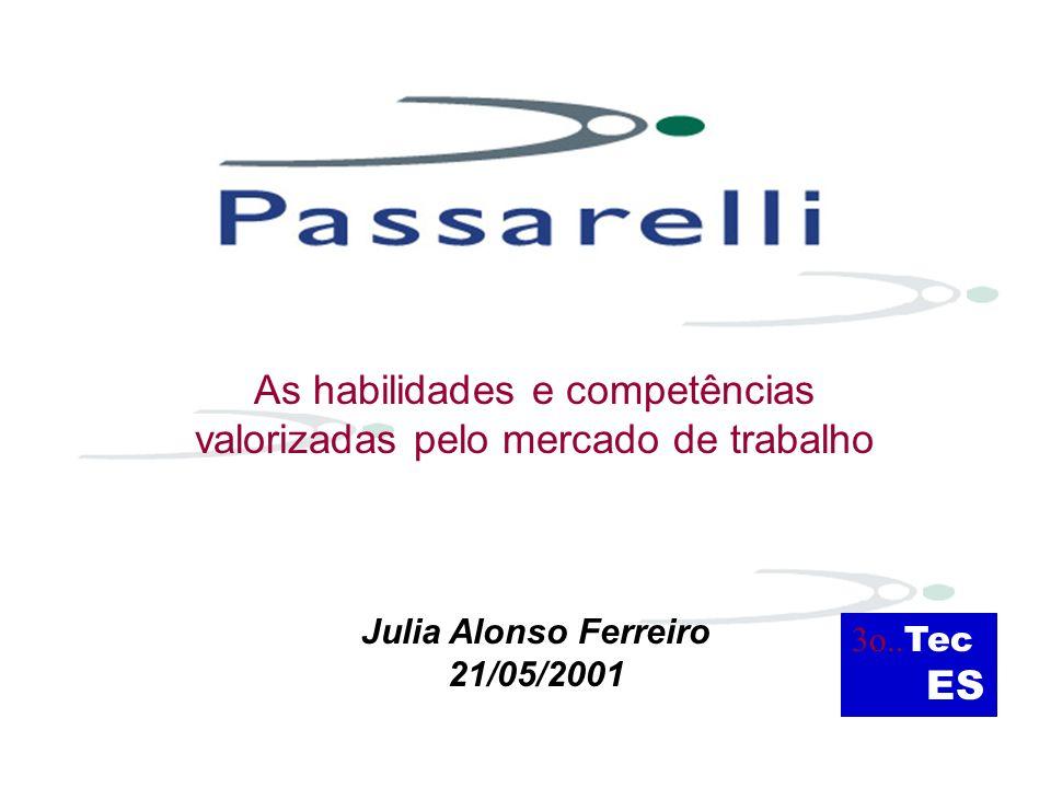 As habilidades e competências valorizadas pelo mercado de trabalho Julia Alonso Ferreiro 21/05/2001 3o.. Tec ES