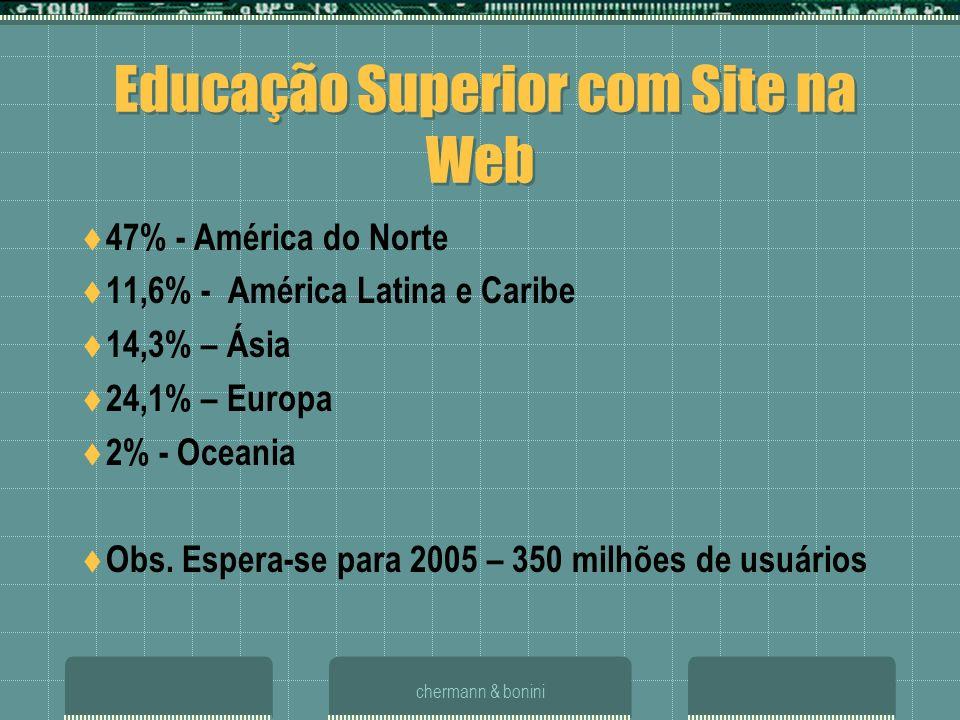 chermann & bonini Educação Superior com Site na Web 47% - América do Norte 11,6% - América Latina e Caribe 14,3% – Ásia 24,1% – Europa 2% - Oceania Ob