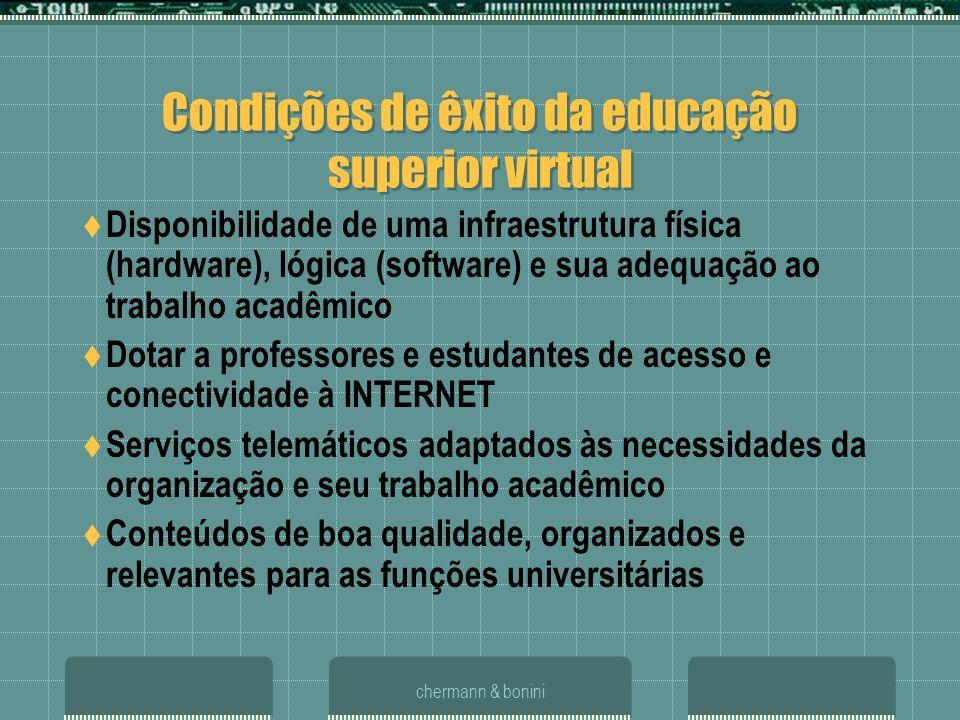 chermann & bonini Condições de êxito da educação superior virtual Disponibilidade de uma infraestrutura física (hardware), lógica (software) e sua ade