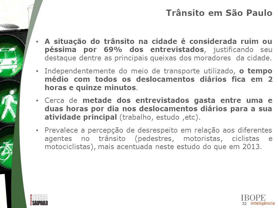 32 A situação do trânsito na cidade é considerada ruim ou péssima por 69% dos entrevistados, justificando seu destaque dentre as principais queixas do