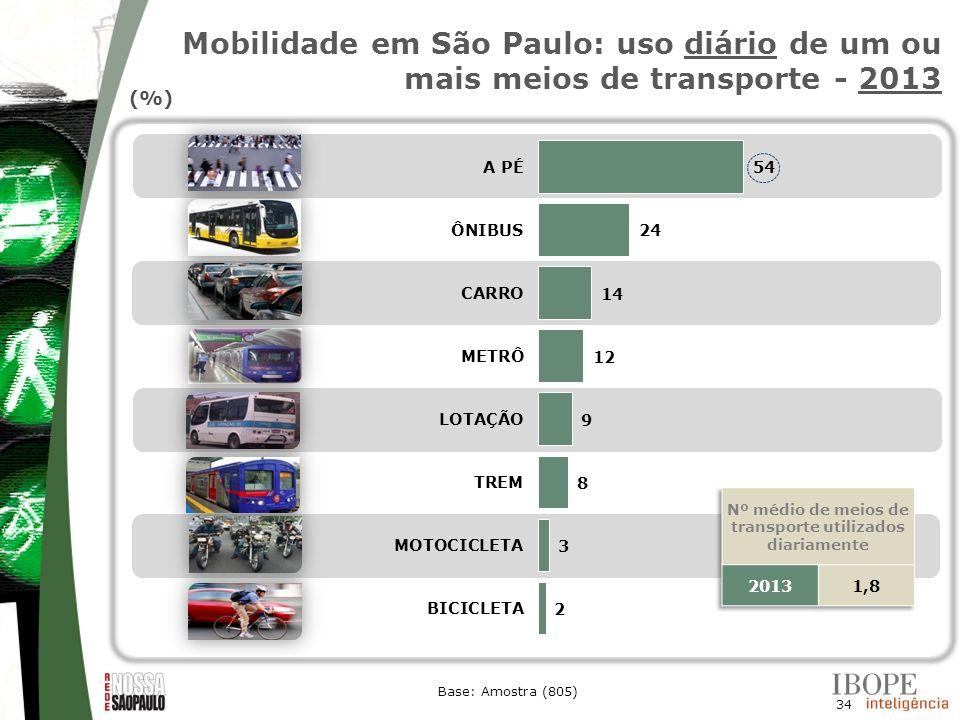 34 (%) Base: Amostra (805) Mobilidade em São Paulo: uso diário de um ou mais meios de transporte - 2013