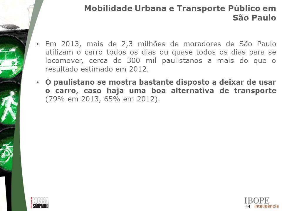 44 Em 2013, mais de 2,3 milhões de moradores de São Paulo utilizam o carro todos os dias ou quase todos os dias para se locomover, cerca de 300 mil pa