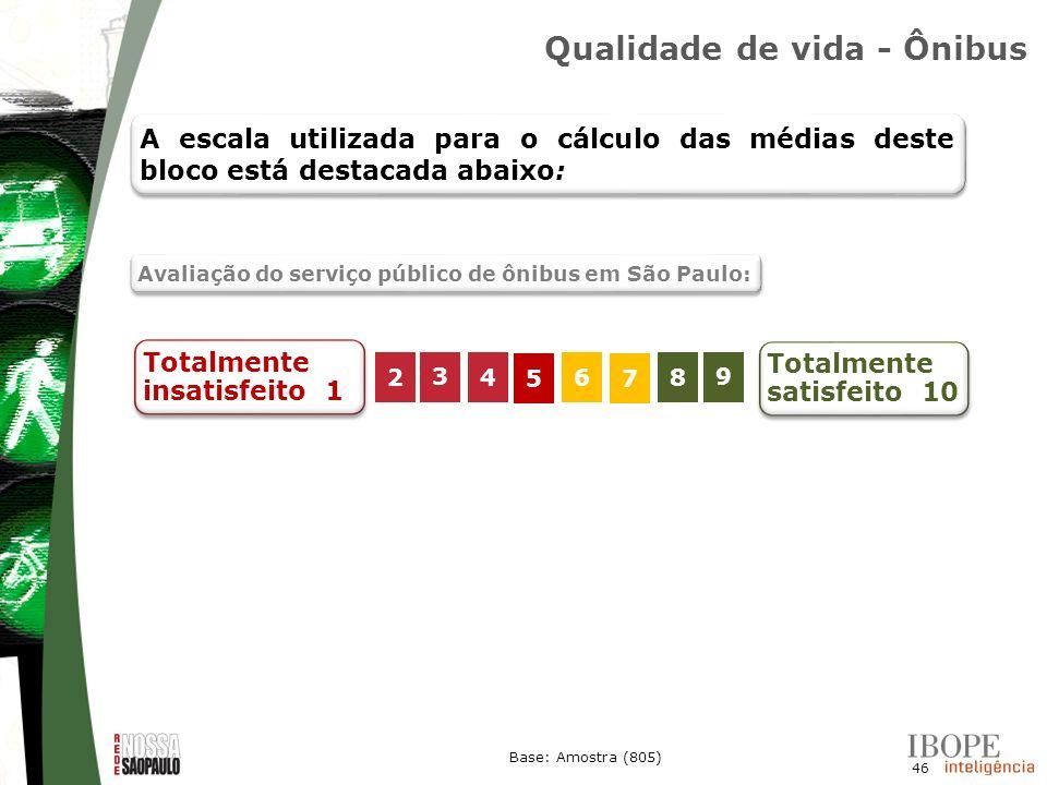 46 Base: Amostra (805) Qualidade de vida - Ônibus A escala utilizada para o cálculo das médias deste bloco está destacada abaixo: 2 3 4 5 6 7 8 9 Tota