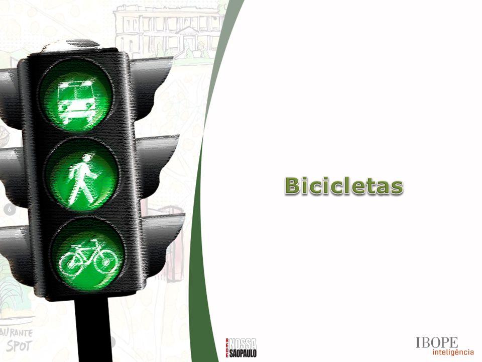 58 (%)Todos os dias Quase todos os dias De vez em quandoNunca 07080910111213070809101112130708091011121307080910111213 Total 532 3222 442 4453 231623 212524 687873 70736871 Total Várias opções %(545) Mais segurança para os ciclistas 35 Construção de ciclovias 27 Mais sinalização nas ruas 17 Implementação de uma legislação que regule este tipo de transporte 7 Não utiliza em função das condições de saúde (Esp.) 7 Construção de bicicletários ou paraciclos em estabelecimentos e terminais de trens, ônibus e metrô 6 Se trabalhasse/ estudasse mais próximo de casa/ se as distâncias fossem menores (Esp.) 4 Se existissem menos subidas, ladeiras, morros, se a cidade fosse mais plana (Esp.) 4 Banheiros/ Vestiários para uso dos ciclistas nos locais de trabalho 3 Se não tivesse/ não pudesse utilizar o carro (Esp.) 2 Nenhum destes/ Outra razão ou motivo (Esp.) 14 Não usaria nunca/ Nada me faria usar bicicleta na cidade de São Paulo (Esp.) 24 Não sabe/ Não respondeu 1 174,1 mil paulistanos Dentre estas opções, quais fariam com que você usasse BICICLETA como meio de transporte.
