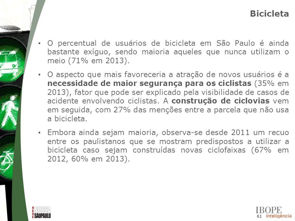 61 O percentual de usuários de bicicleta em São Paulo é ainda bastante exíguo, sendo maioria aqueles que nunca utilizam o meio (71% em 2013). O aspect