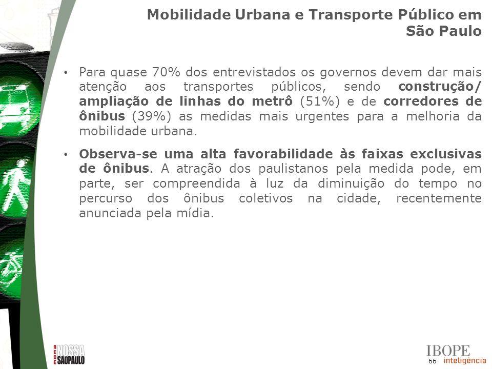 66 Para quase 70% dos entrevistados os governos devem dar mais atenção aos transportes públicos, sendo construção/ ampliação de linhas do metrô (51%)