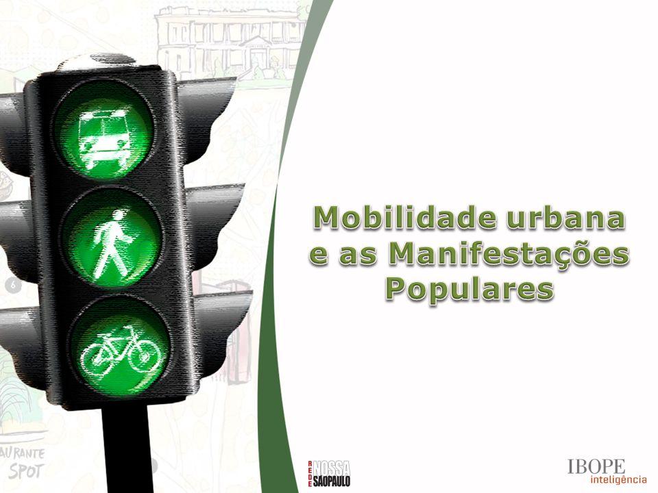 75 (%) Manifestações de rua em São Paulo Base: Amostra (805) Favorabilidade às manifestações, porém sem prejuízo ao trânsito da cidade.
