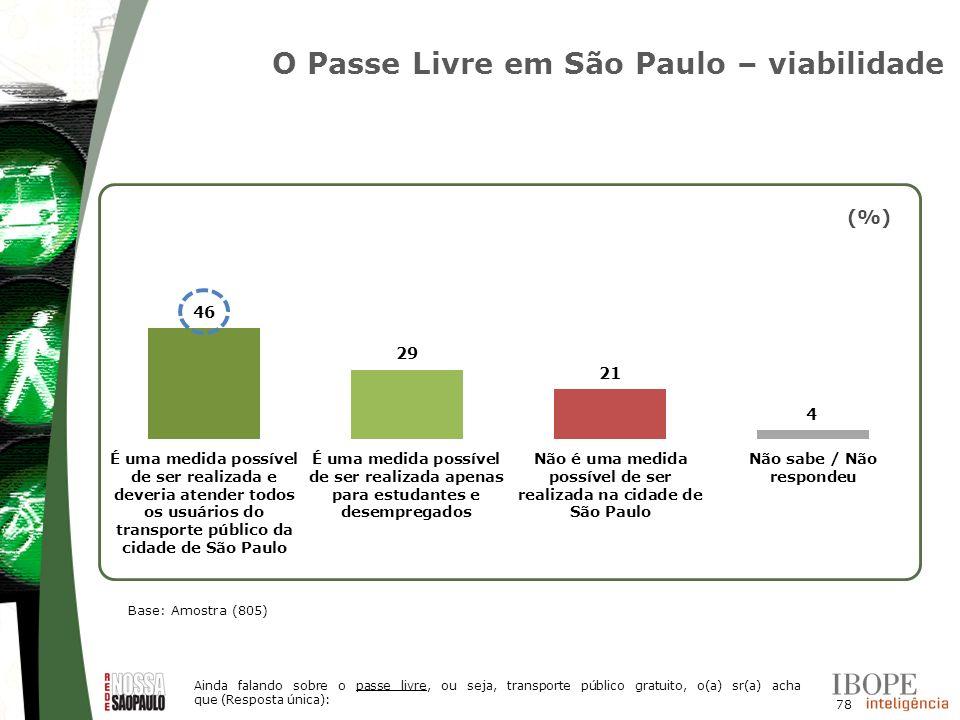 78 Base: Amostra (805) (%) O Passe Livre em São Paulo – viabilidade Ainda falando sobre o passe livre, ou seja, transporte público gratuito, o(a) sr(a