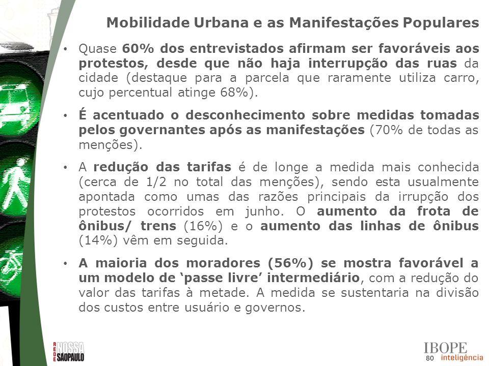 80 Quase 60% dos entrevistados afirmam ser favoráveis aos protestos, desde que não haja interrupção das ruas da cidade (destaque para a parcela que ra