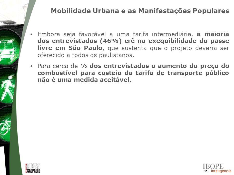 81 Embora seja favorável a uma tarifa intermediária, a maioria dos entrevistados (46%) crê na exequibilidade do passe livre em São Paulo, que sustenta