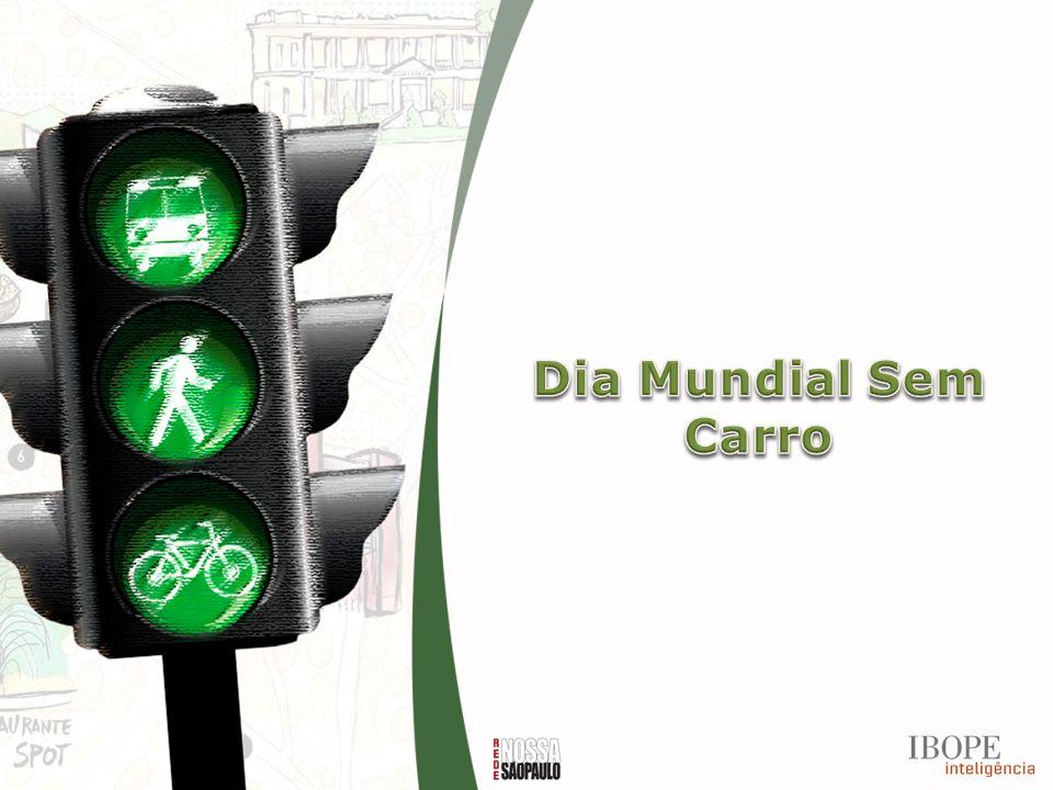 83 Base: Amostra (805) No dia 22 de setembro é comemorado o Dia Mundial sem Carro.