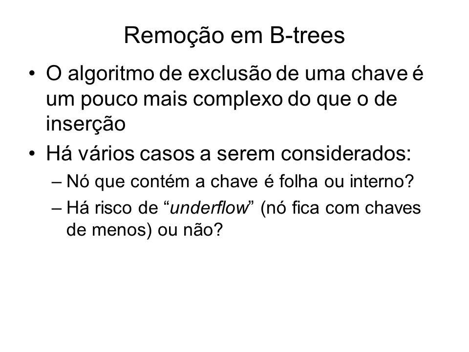 Remoção em B-trees O algoritmo de exclusão de uma chave é um pouco mais complexo do que o de inserção Há vários casos a serem considerados: –Nó que co
