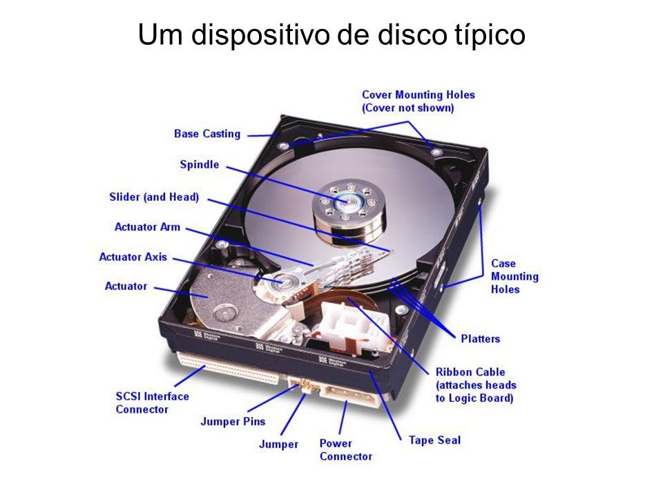 Um dispositivo de disco típico