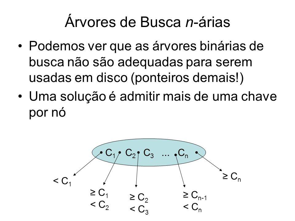 Árvores de Busca n-árias Podemos ver que as árvores binárias de busca não são adequadas para serem usadas em disco (ponteiros demais!) Uma solução é a