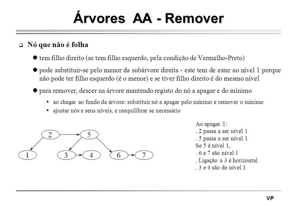 VP Árvores AA - Remover Nó que não é folha tem filho direito (se tem filho esquerdo, pela condição de Vermelho-Preto) pode substituir-se pelo menor da