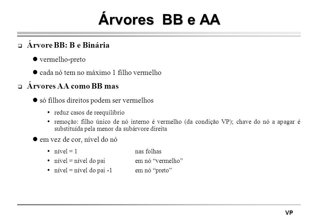 VP Árvores BB e AA Árvore BB: B e Binária vermelho-preto cada nó tem no máximo 1 filho vermelho Árvores AA como BB mas só filhos direitos podem ser ve