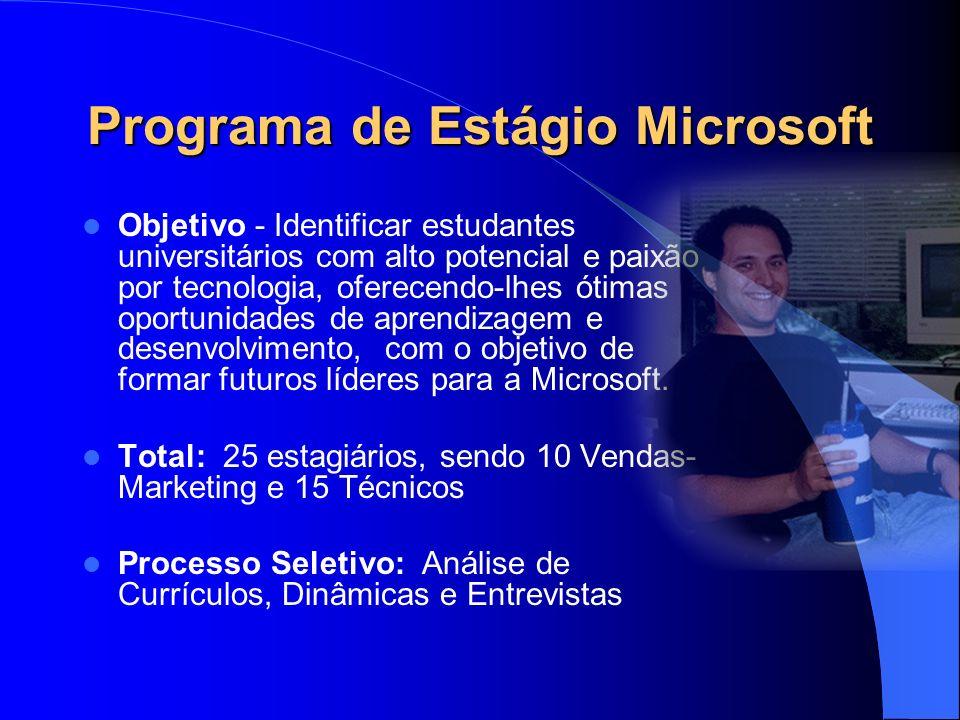 Programa de Estágio Microsoft Objetivo - Identificar estudantes universitários com alto potencial e paixão por tecnologia, oferecendo-lhes ótimas opor