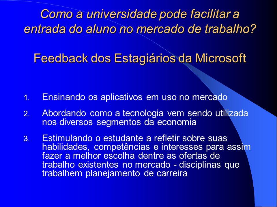Como a universidade pode facilitar a entrada do aluno no mercado de trabalho? Feedback dos Estagiários da Microsoft 1. Ensinando os aplicativos em uso