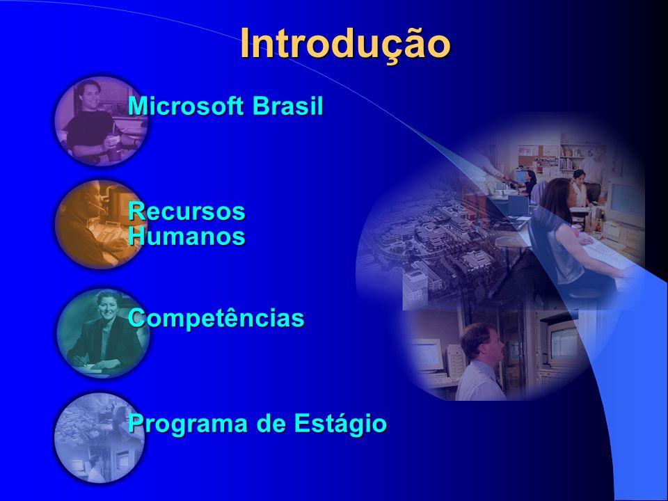 Introdução Recursos Humanos Competências Programa de Estágio Microsoft Brasil