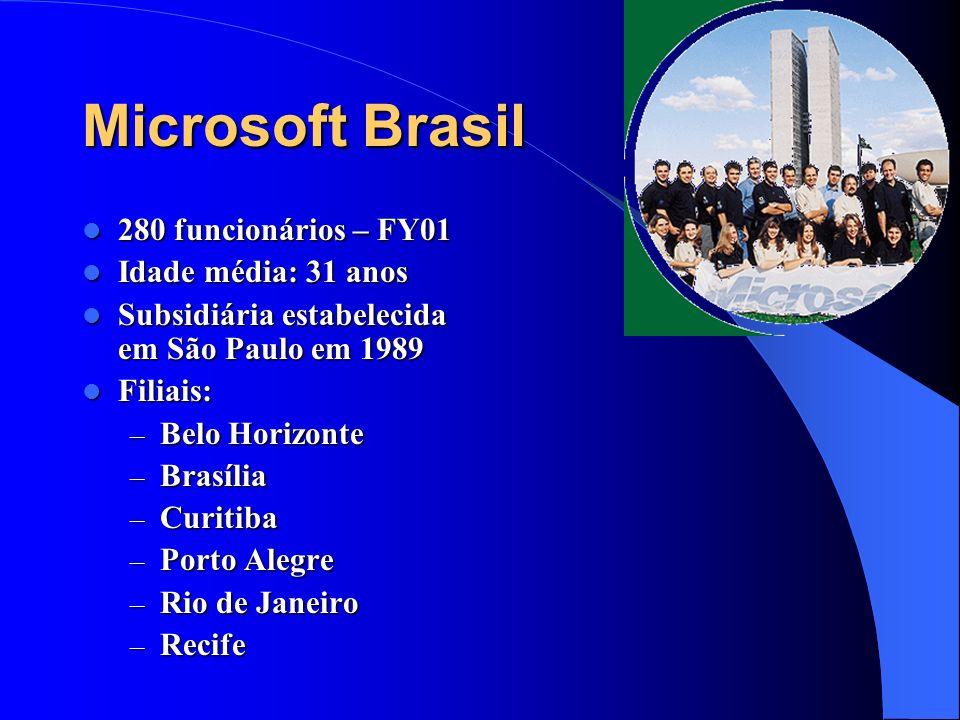 280 funcionários – FY01 280 funcionários – FY01 Idade média: 31 anos Idade média: 31 anos Subsidiária estabelecida em São Paulo em 1989 Subsidiária es