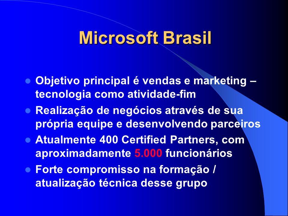 Objetivo principal é vendas e marketing – tecnologia como atividade-fim Realização de negócios através de sua própria equipe e desenvolvendo parceiros