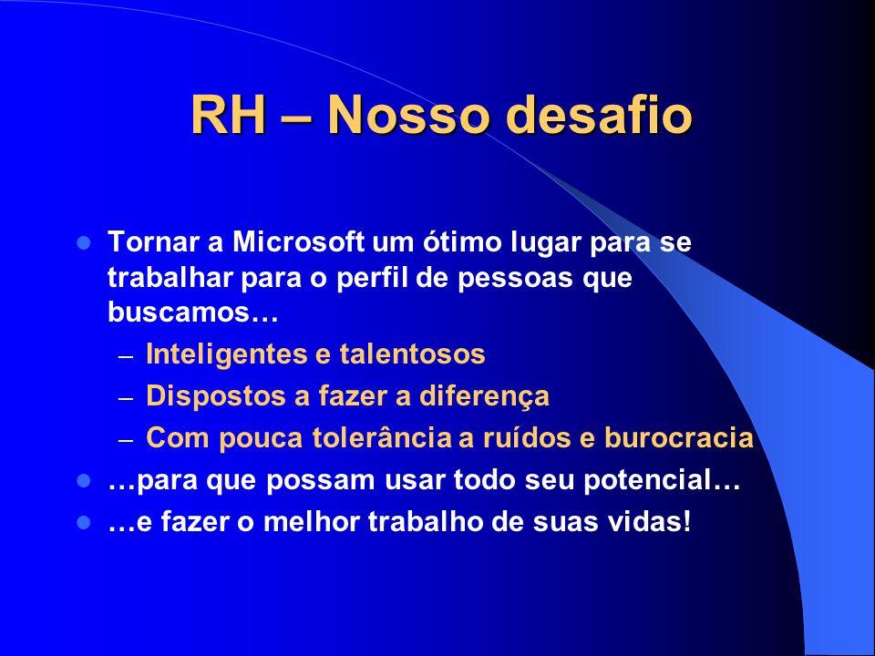 RH – Nosso desafio Tornar a Microsoft um ótimo lugar para se trabalhar para o perfil de pessoas que buscamos… – Inteligentes e talentosos – Dispostos