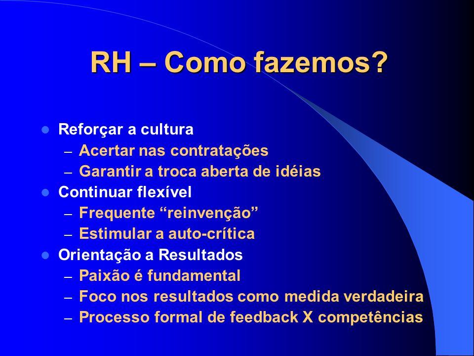 RH – Como fazemos? Reforçar a cultura – Acertar nas contratações – Garantir a troca aberta de idéias Continuar flexível – Frequente reinvenção – Estim