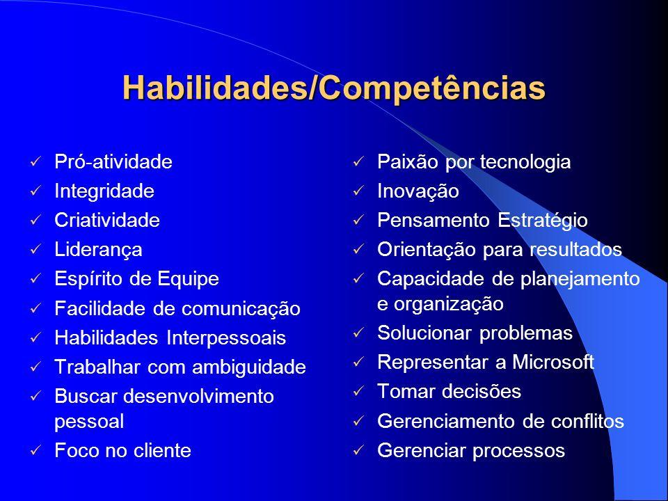 Habilidades/Competências Pró-atividade Integridade Criatividade Liderança Espírito de Equipe Facilidade de comunicação Habilidades Interpessoais Traba
