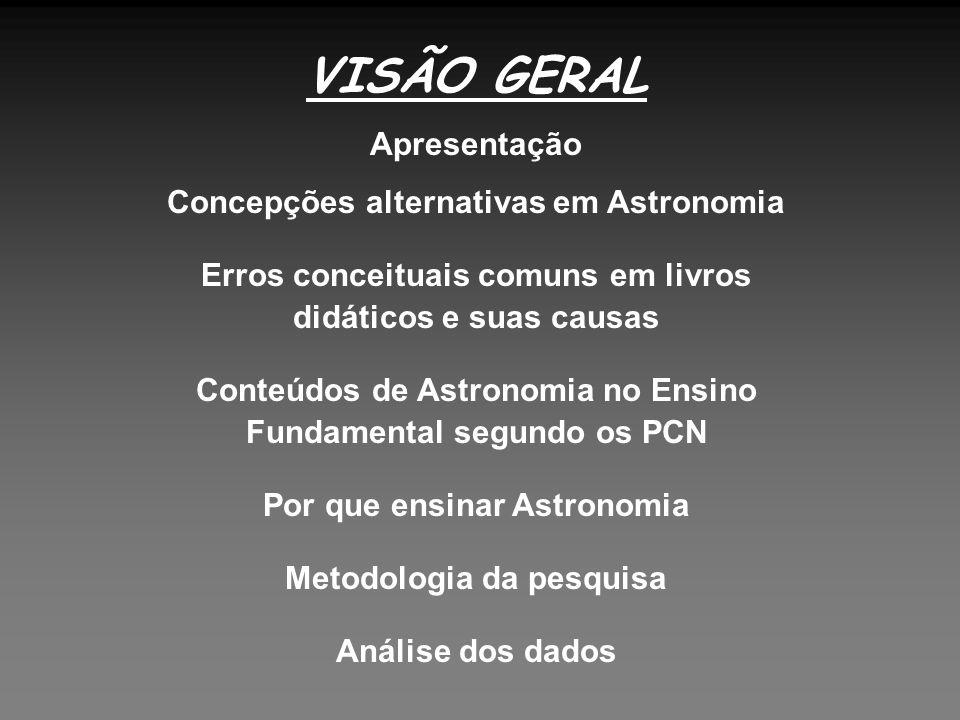 180 professores da rede pública de ensino, provenientes da região da Nova Alta Paulista, convidados pela Diretoria de Ensino Regional de Adamantina para responder um questionário (2003).