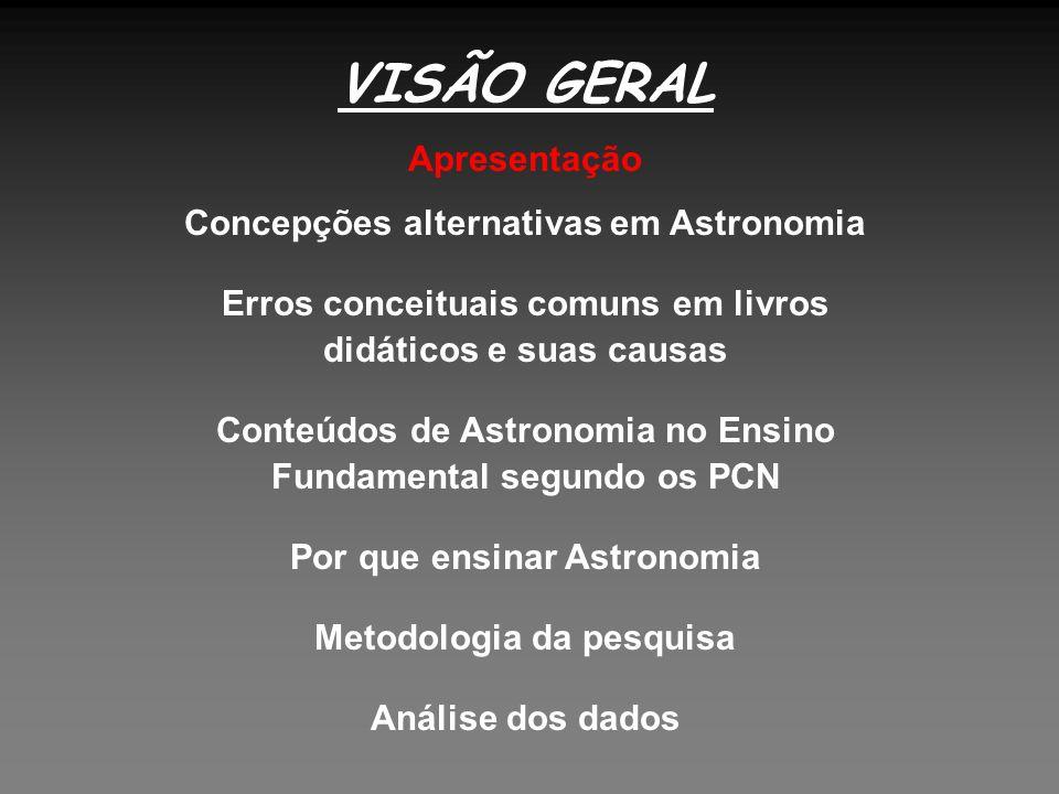 VISÃO GERAL Apresentação Concepções alternativas em Astronomia Erros conceituais comuns em livros didáticos e suas causas Conteúdos de Astronomia no Ensino Fundamental segundo os PCN Por que ensinar Astronomia Metodologia da pesquisa Análise dos dados