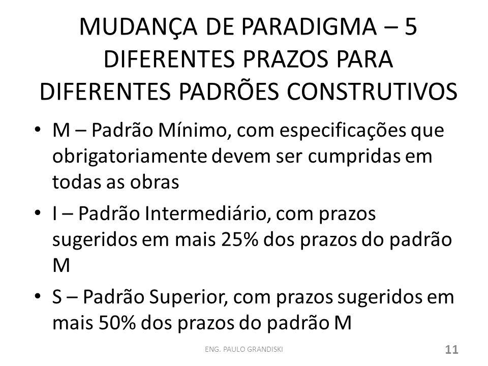 MUDANÇA DE PARADIGMA – 5 DIFERENTES PRAZOS PARA DIFERENTES PADRÕES CONSTRUTIVOS M – Padrão Mínimo, com especificações que obrigatoriamente devem ser c