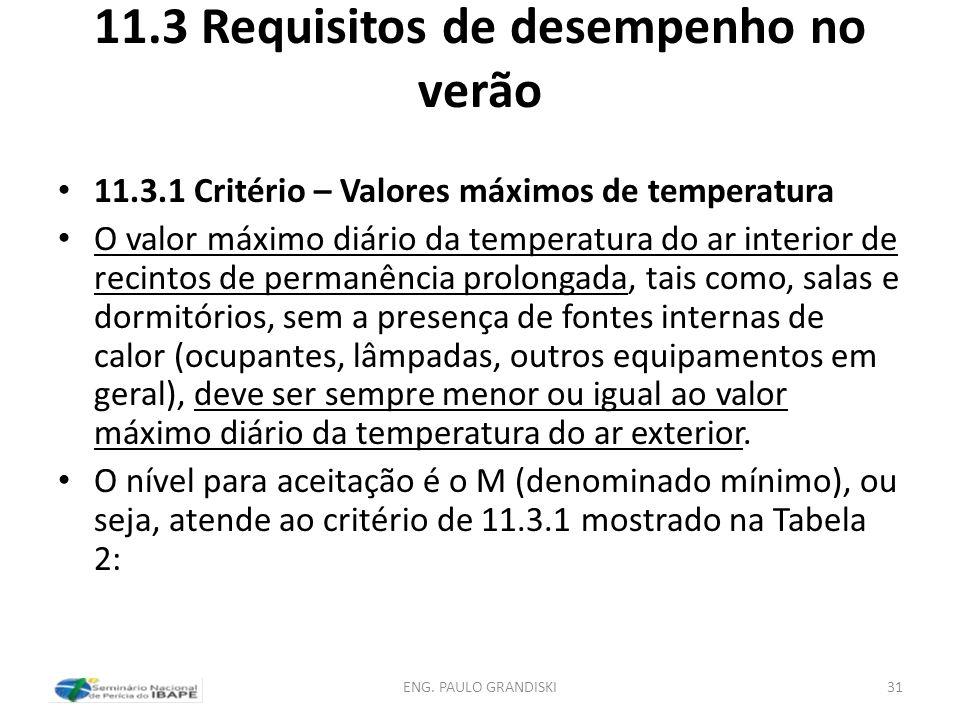 11.3 Requisitos de desempenho no verão 11.3.1 Critério – Valores máximos de temperatura O valor máximo diário da temperatura do ar interior de recinto