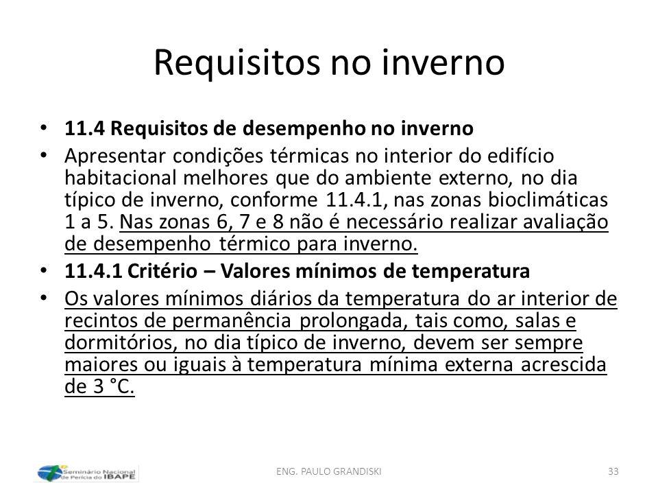 Requisitos no inverno 11.4 Requisitos de desempenho no inverno Apresentar condições térmicas no interior do edifício habitacional melhores que do ambi