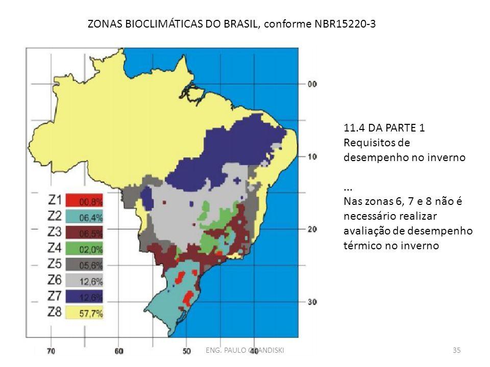 ZONAS BIOCLIMÁTICAS DO BRASIL, conforme NBR15220-3 ENG. PAULO GRANDISKI35 11.4 DA PARTE 1 Requisitos de desempenho no inverno... Nas zonas 6, 7 e 8 nã