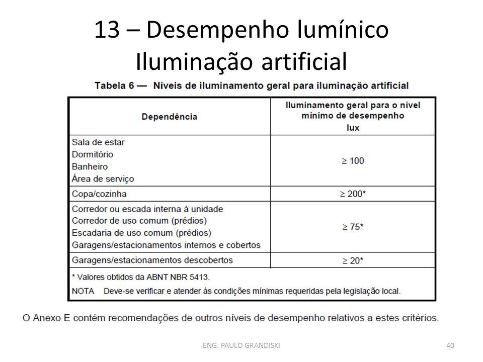 13 – Desempenho lumínico Iluminação artificial ENG. PAULO GRANDISKI40
