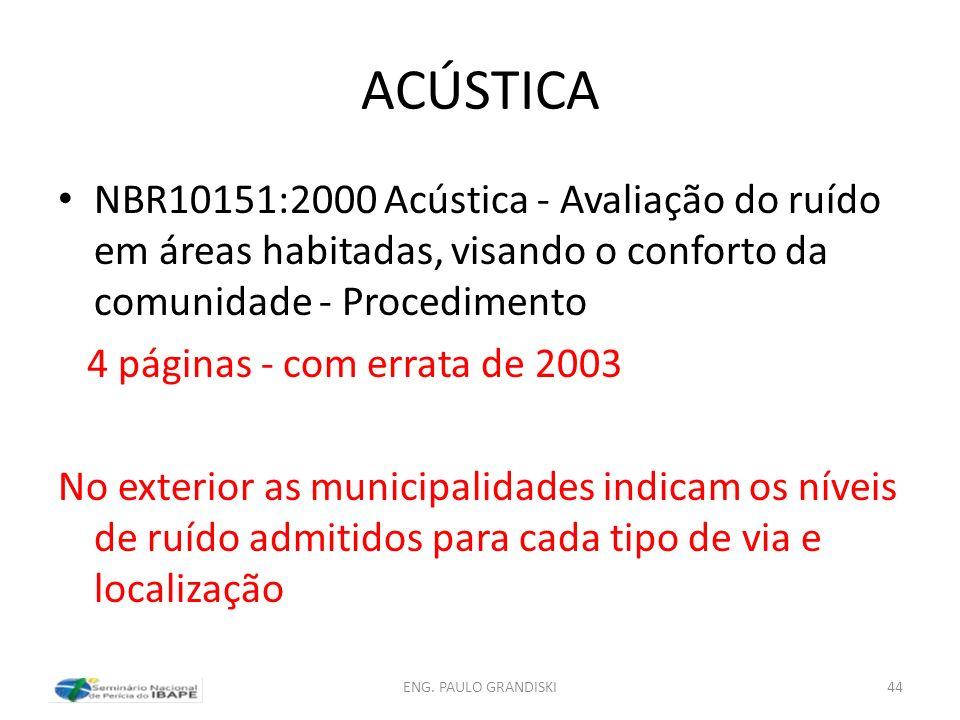 ACÚSTICA NBR10151:2000 Acústica - Avaliação do ruído em áreas habitadas, visando o conforto da comunidade - Procedimento 4 páginas - com errata de 200