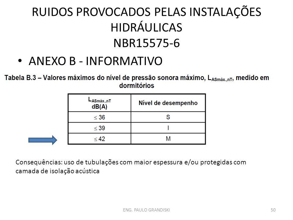 RUIDOS PROVOCADOS PELAS INSTALAÇÕES HIDRÁULICAS NBR15575-6 ANEXO B - INFORMATIVO ENG. PAULO GRANDISKI50 Consequências: uso de tubulações com maior esp