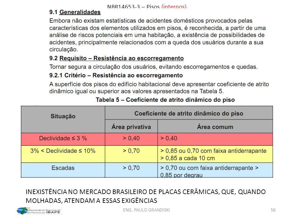 NBR14653-3 – Pisos (internos) ENG. PAULO GRANDISKI56 INEXISTÊNCIA NO MERCADO BRASILEIRO DE PLACAS CERÂMICAS, QUE, QUANDO MOLHADAS, ATENDAM A ESSAS EXI