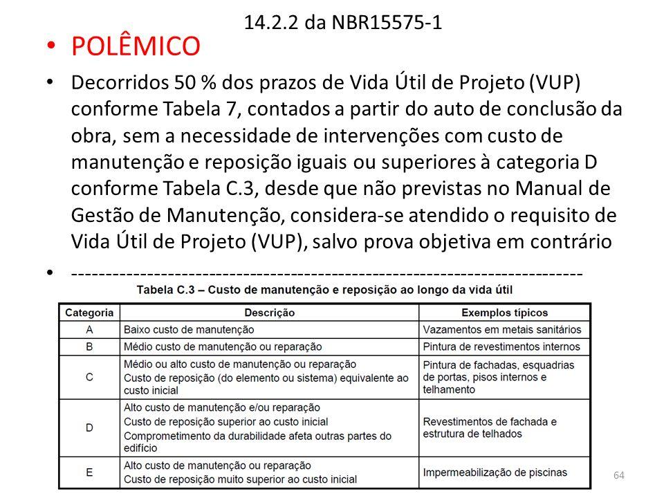 14.2.2 da NBR15575-1 POLÊMICO Decorridos 50 % dos prazos de Vida Útil de Projeto (VUP) conforme Tabela 7, contados a partir do auto de conclusão da ob