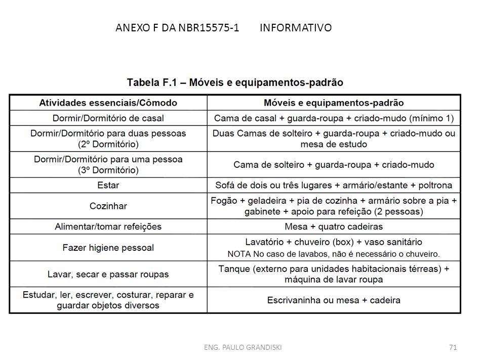 ENG. PAULO GRANDISKI71 ANEXO F DA NBR15575-1 INFORMATIVO