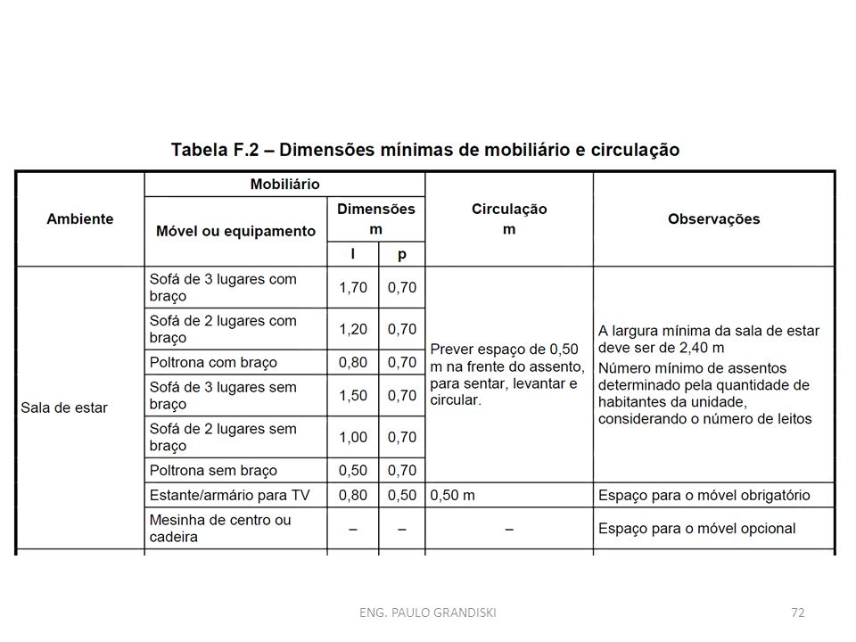 ENG. PAULO GRANDISKI72