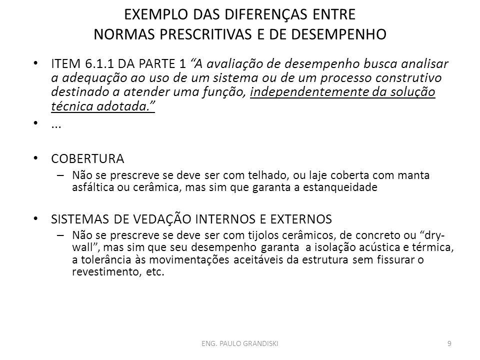 RUIDOS PROVOCADOS PELAS INSTALAÇÕES HIDRÁULICAS NBR15575-6 ANEXO B - INFORMATIVO ENG.