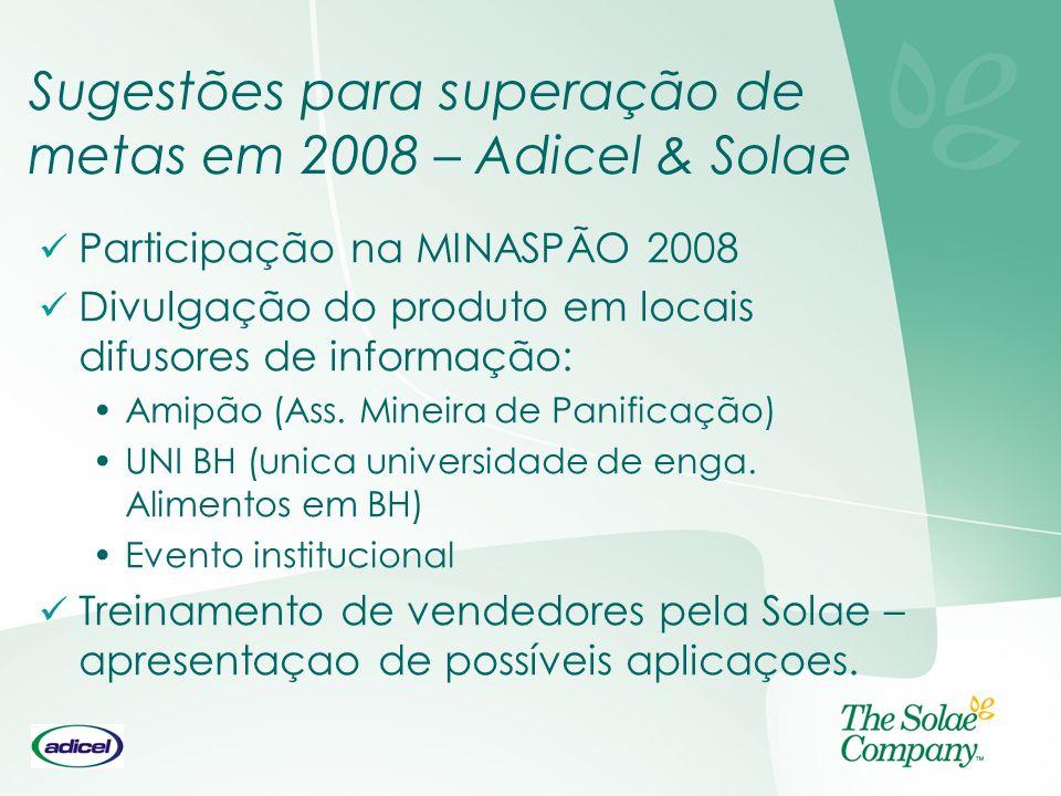 Sugestões para superação de metas em 2008 – Adicel & Solae Participação na MINASPÃO 2008 Divulgação do produto em locais difusores de informação: Amip