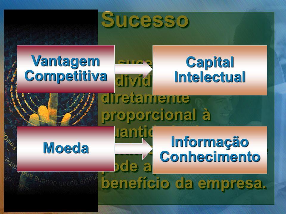 Sucesso O sucesso de um indivíduo é diretamente proporcional à quantidade de conhecimento que ele pode aplicar em benefício da empresa. VantagemCompet