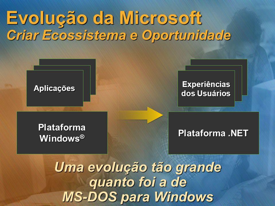 Evolução da Microsoft Criar Ecossistema e Oportunidade Plataforma Windows ® Applications Aplicações Plataforma.NET Applications Experiências dos Usuár