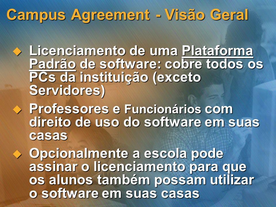 Campus Agreement - Visão Geral Licenciamento de uma Plataforma Padrão de software: cobre todos os PCs da instituição (exceto Servidores) Licenciamento