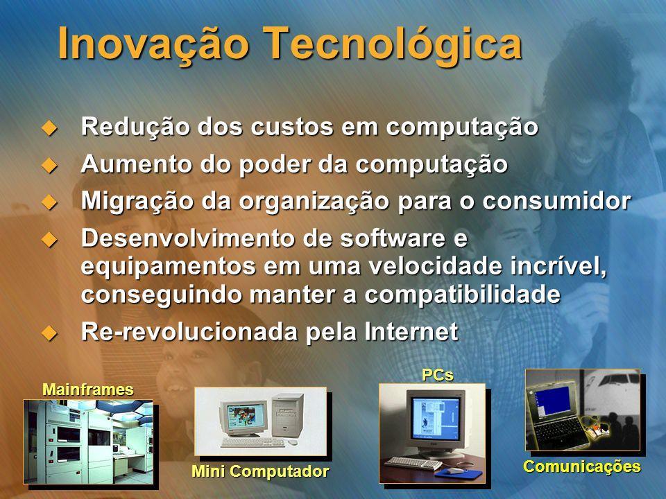 Inovação Tecnológica Redução dos custos em computação Redução dos custos em computação Aumento do poder da computação Aumento do poder da computação M